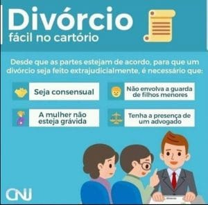 Divórcio Online Cartório